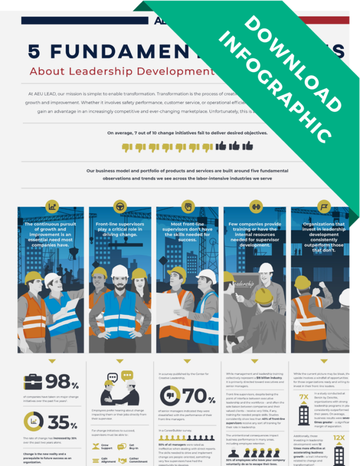 Download Infographic - 5 Fundamental Truths About Leadership Development for Front-line Leaders