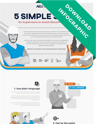 Download Infographic - 5 simple steps to avoid miscommunication